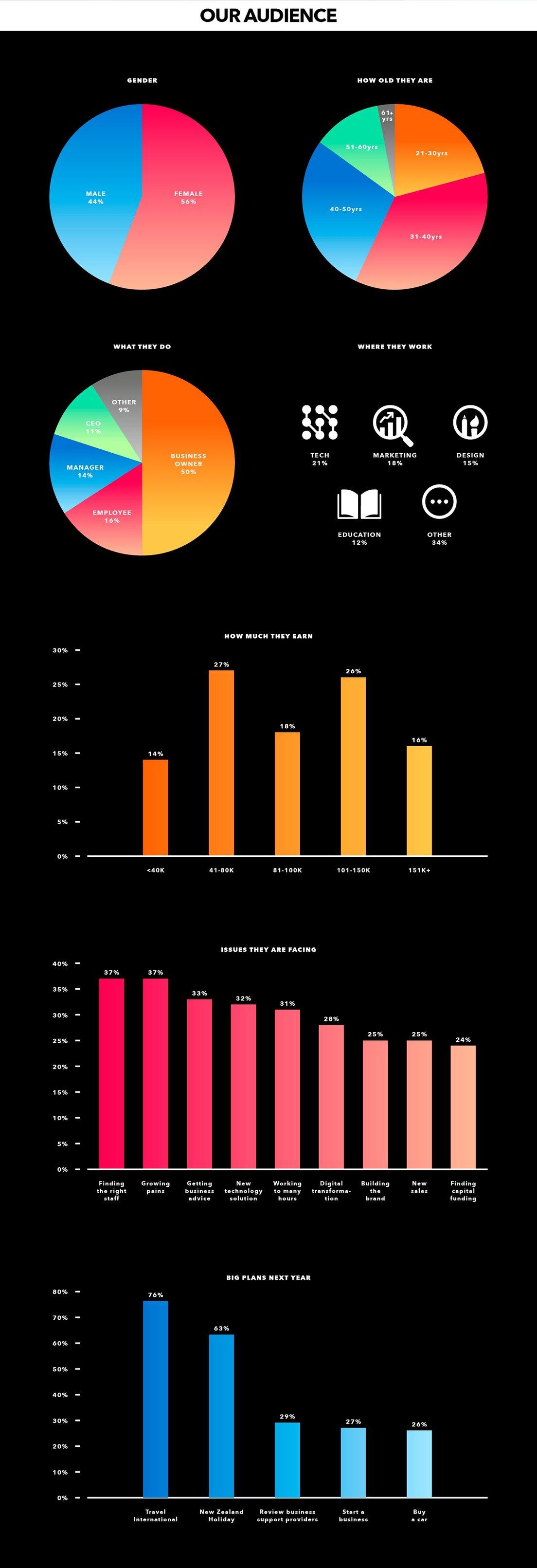 P210781 ICG media information charts_v1-1